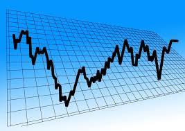 market_risks